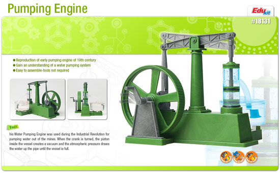 Maquette Academy E18131 WATER PUMPING ENGINE
